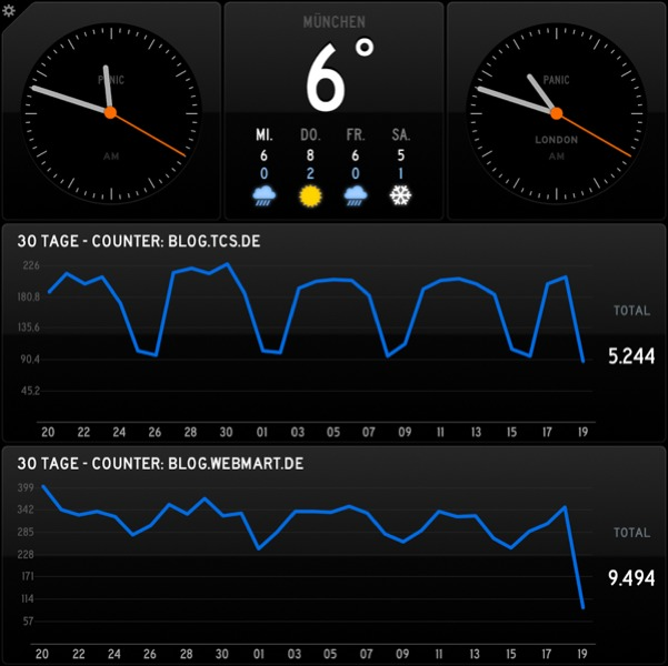WebMart Counter im Status Board